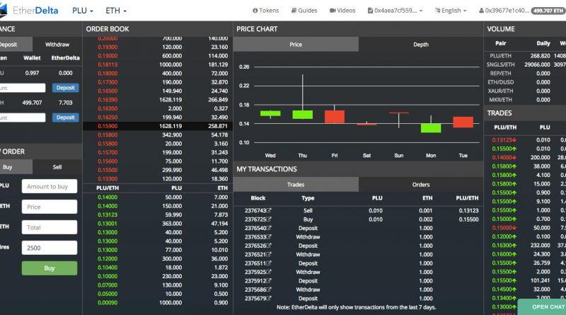 automatisierten bitcoin-trading- plattform